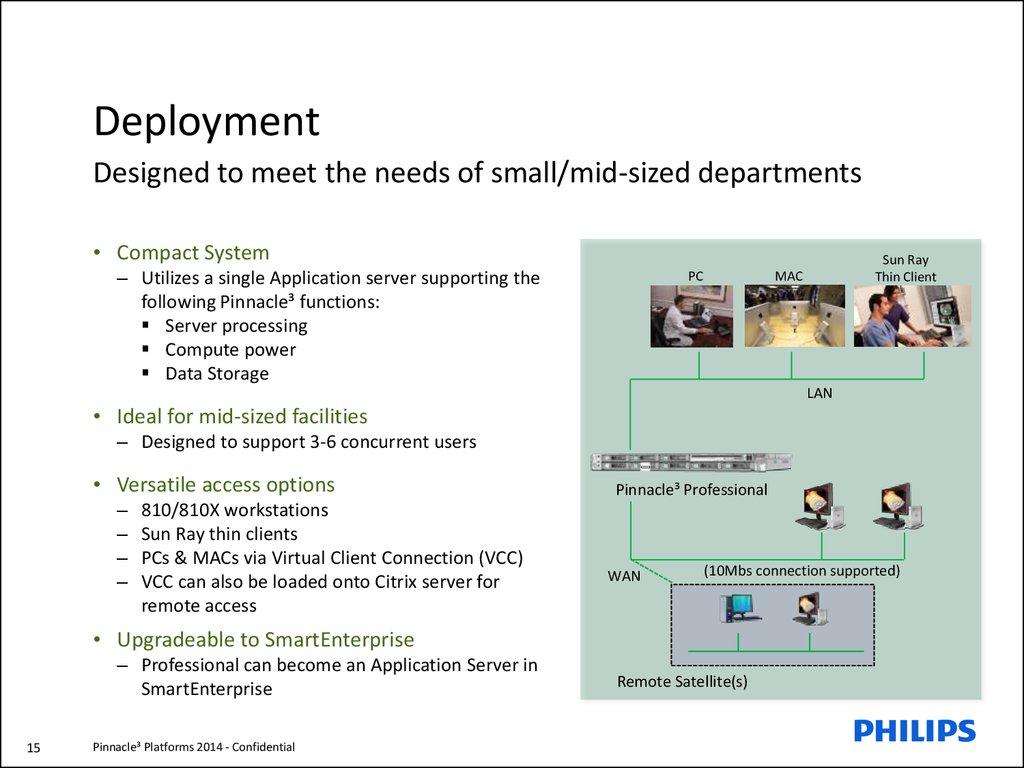 Pinnacle³ Platforms - online presentation