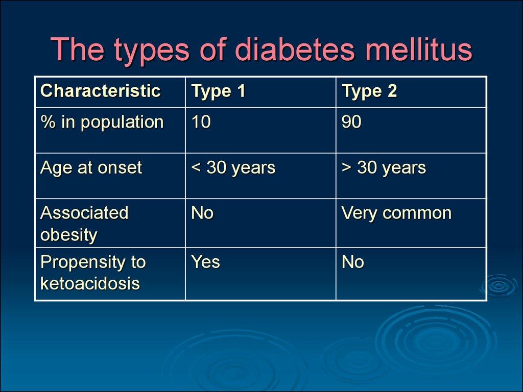 Diabetes Mellitus   Subject 8