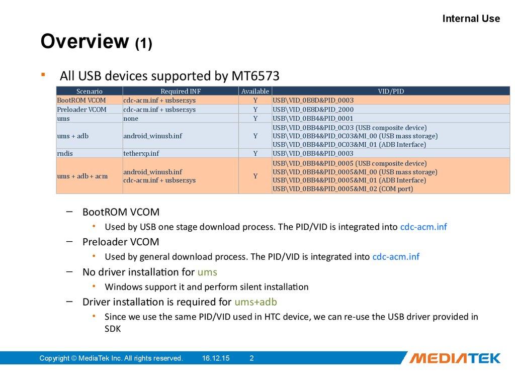 MT6573 VCOM WINDOWS 7 64 DRIVER