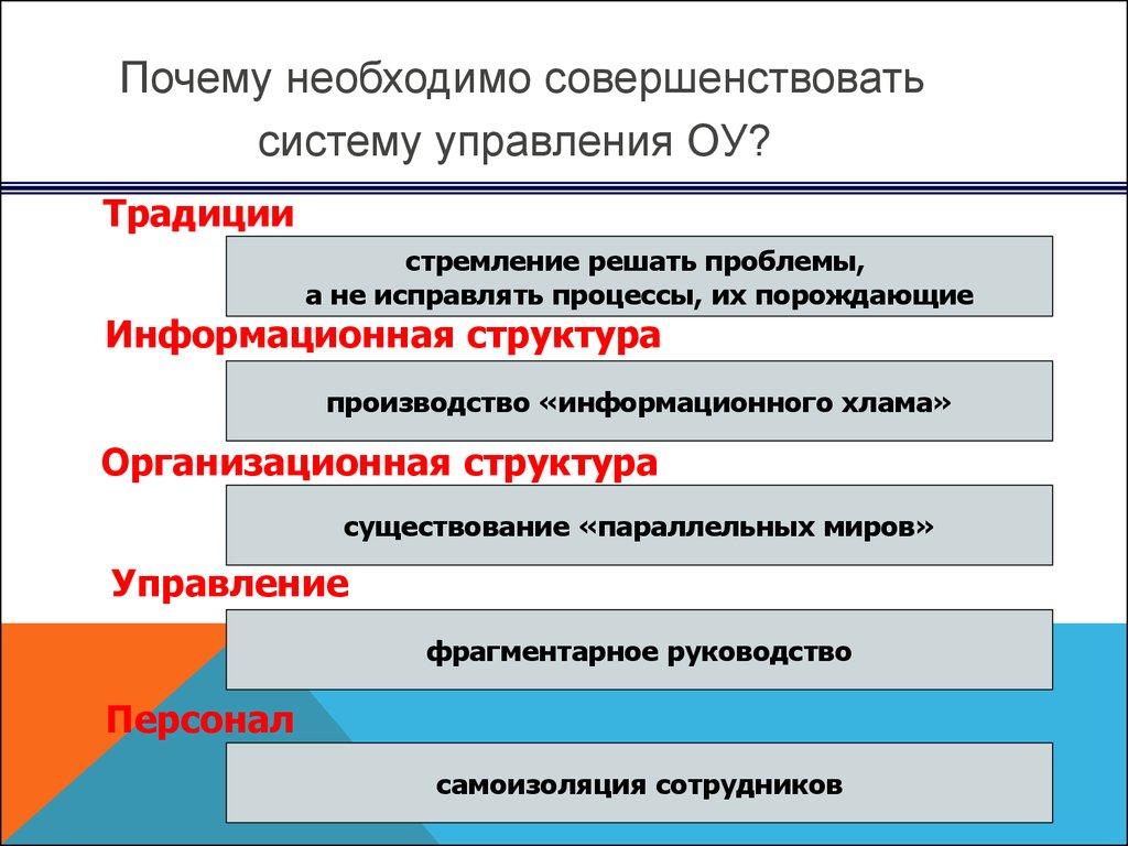 Схема управления в образовании фото 487