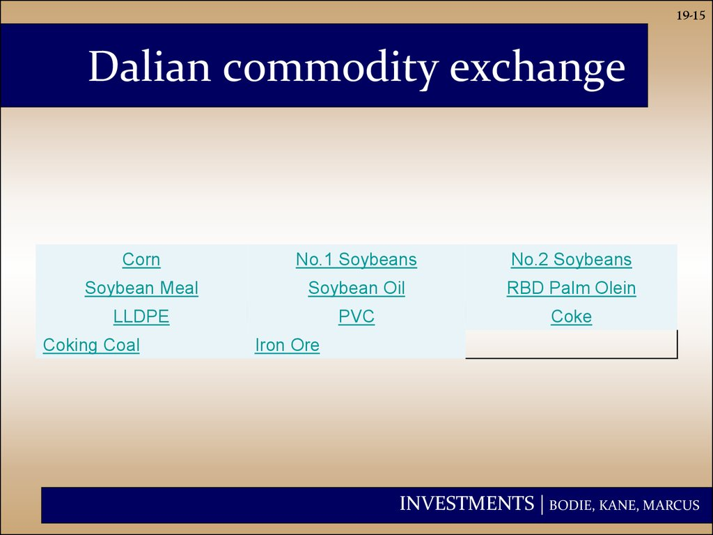 Dalian commodity exchange