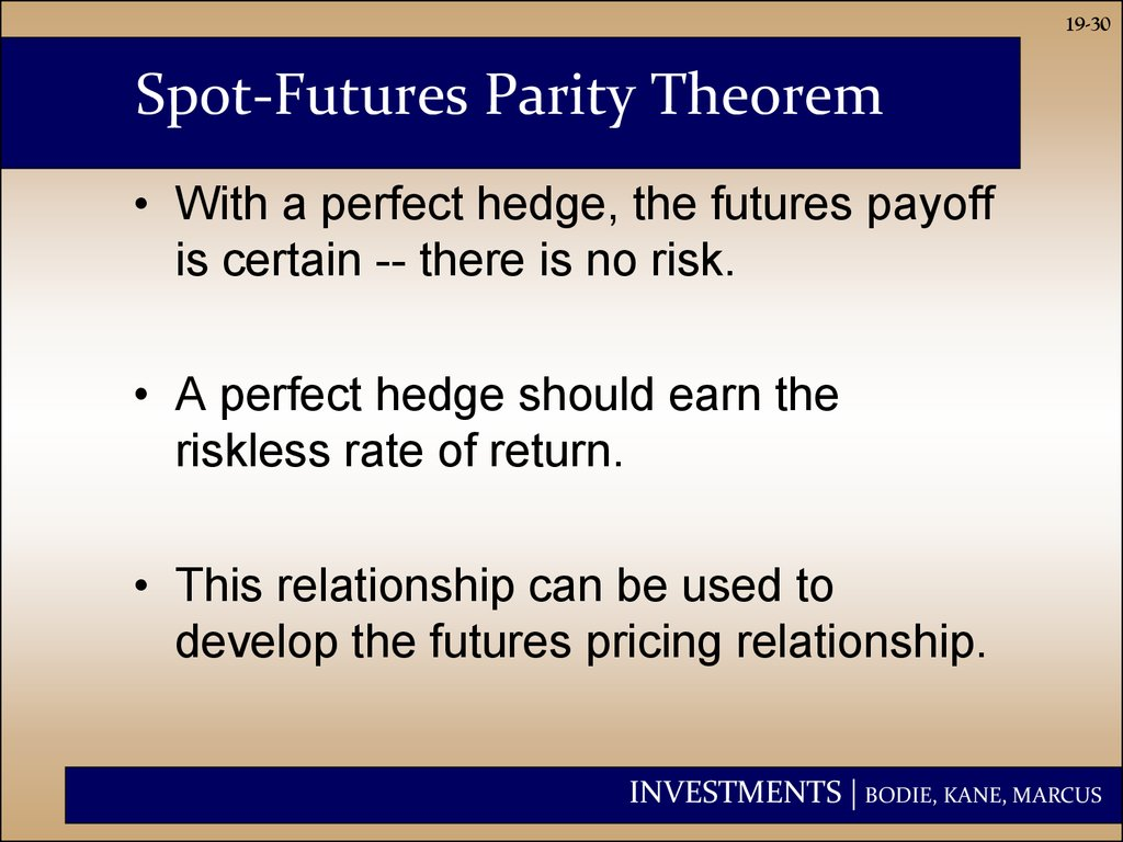 Spot-Futures Parity Theorem