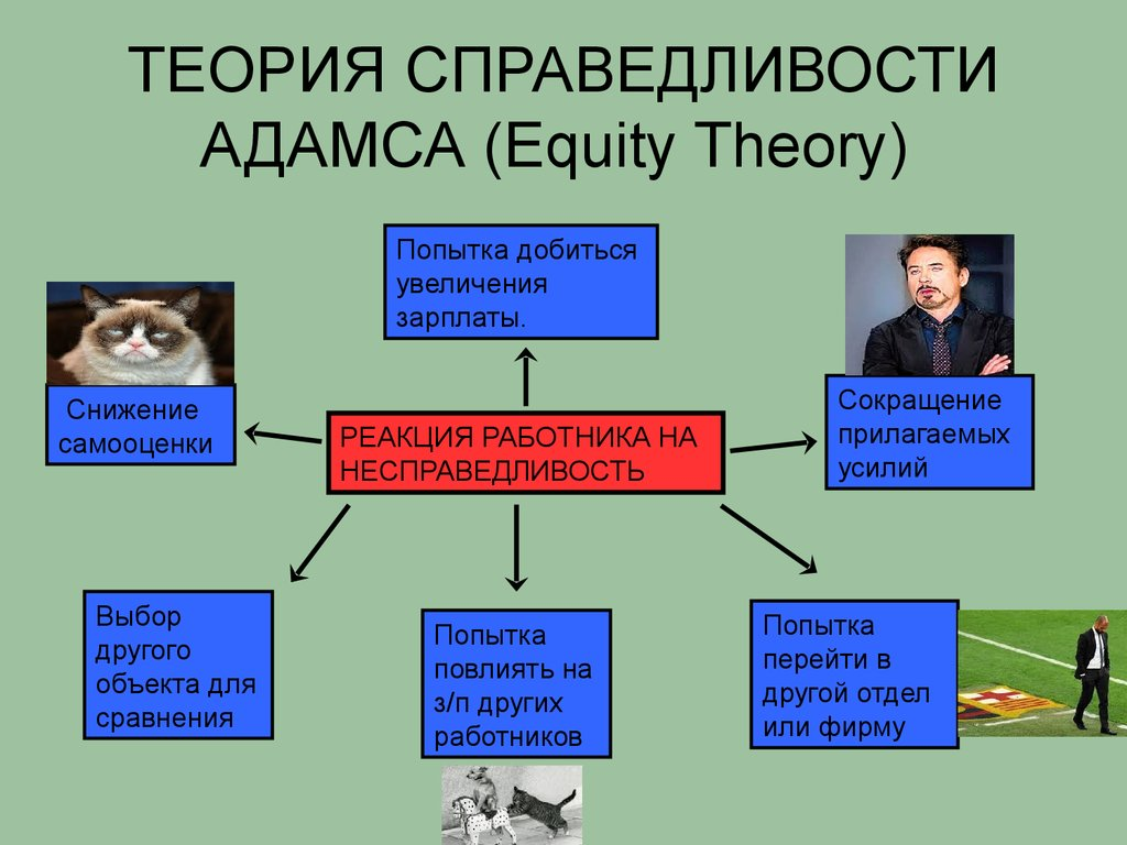equity theory john adams 1965