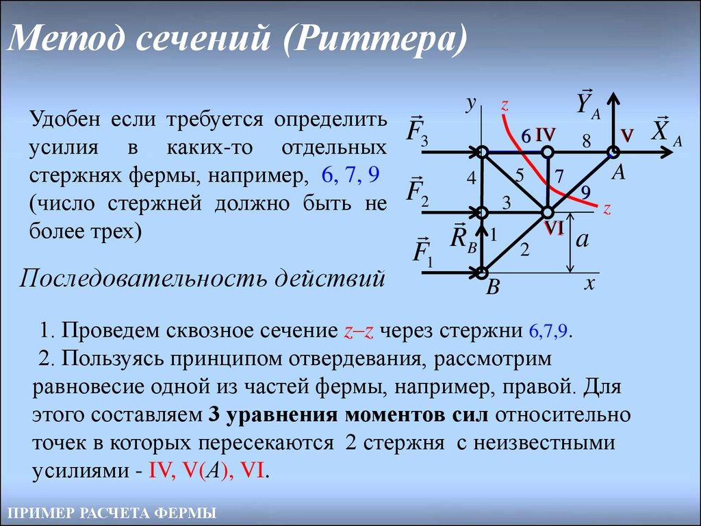 Пример решение задач методом риттера дидактический материал 7 класс физика решение задач