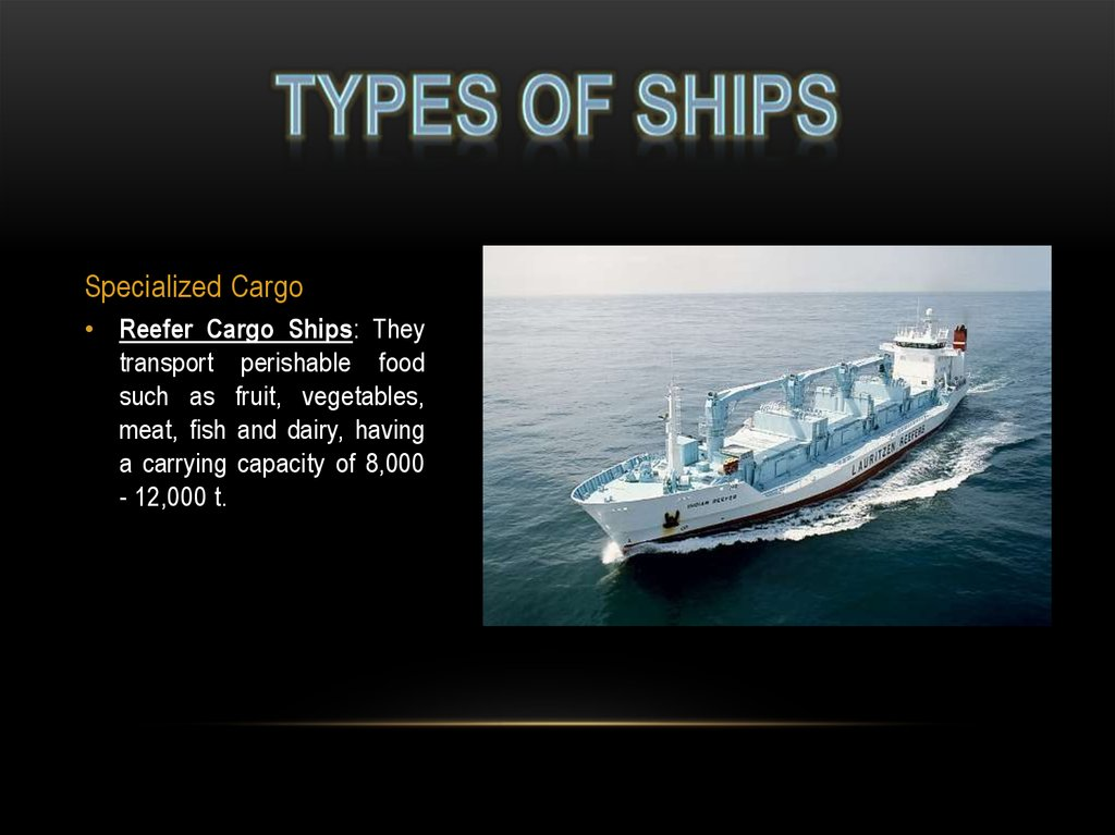 Ship S Dimensions And Types Of Ships Online Presentation