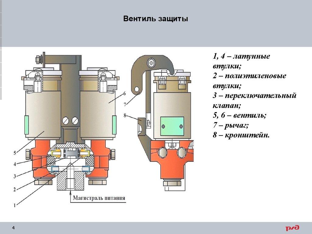 Схемы электрические вагонов