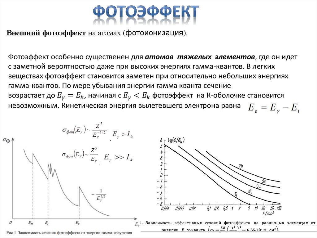 Фото графиков базальной температуры это