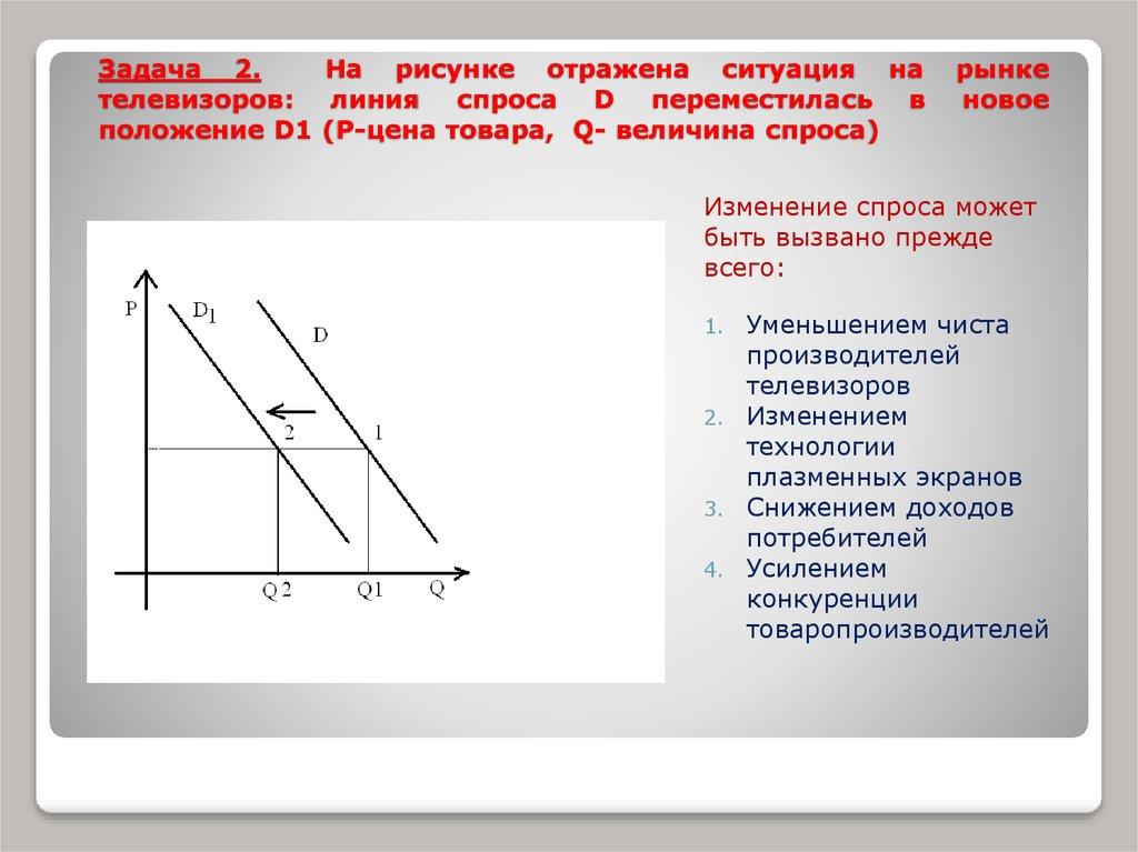 Кривые спроса и предложения решение задач задачи по математика 5 класс с решением