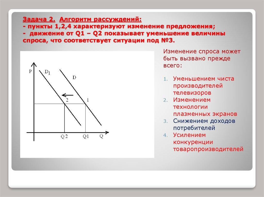 Спрос и предложение решение задачи задачи с решениями по предмет