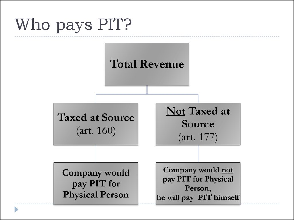 Who pays PIT?