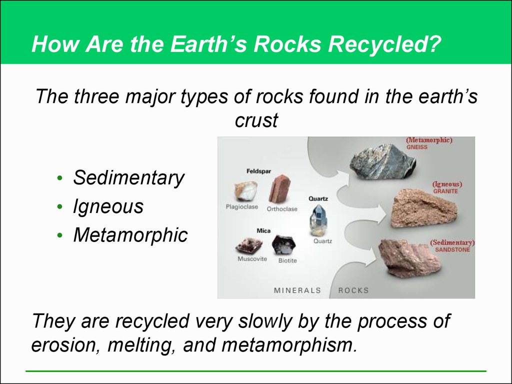 How Are the Earth's Rocks Recycled?
