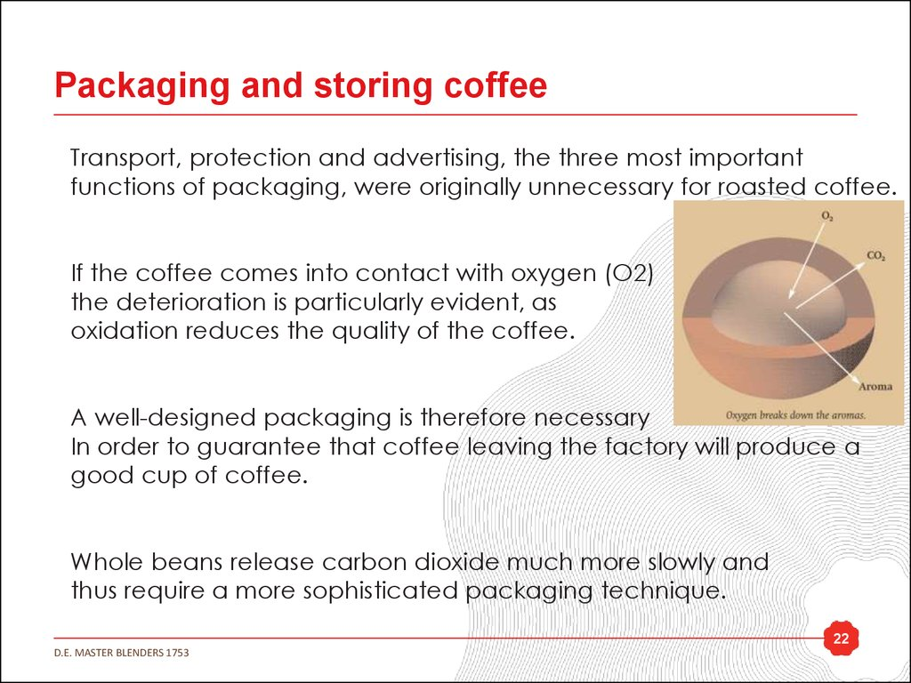 Packaging and storing coffee