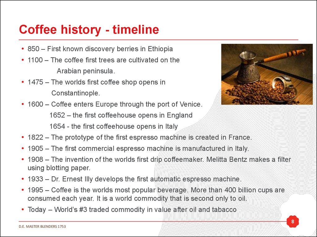 Coffee history - timeline