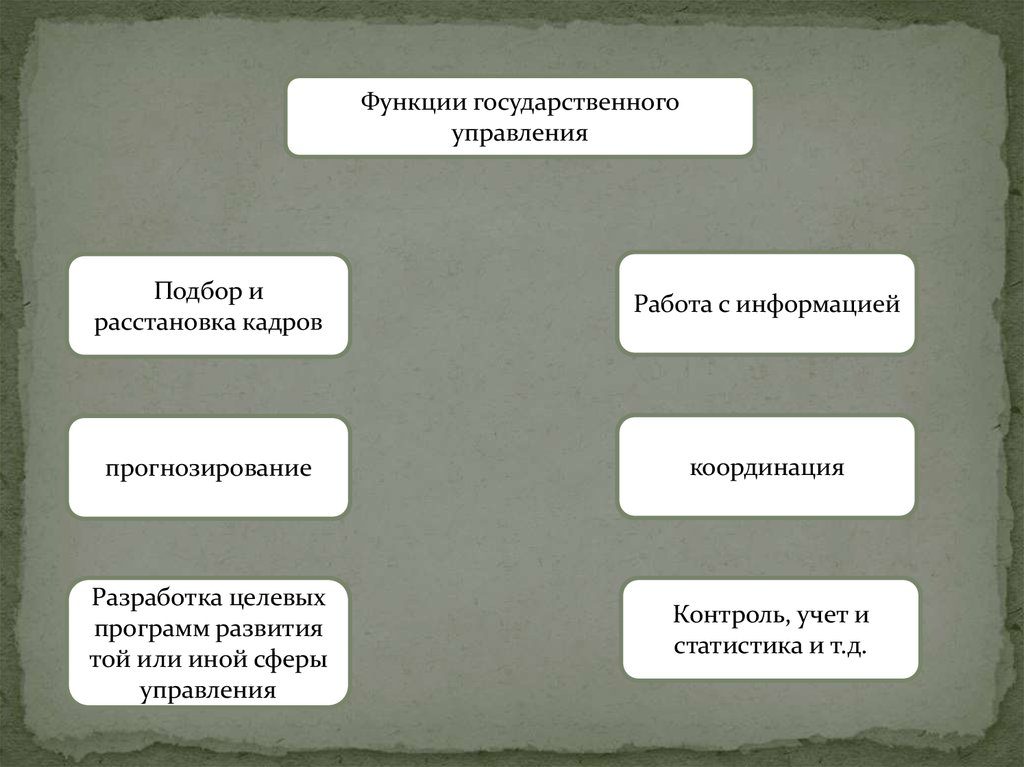 правовое регулирование туризма в россии курсовая работа