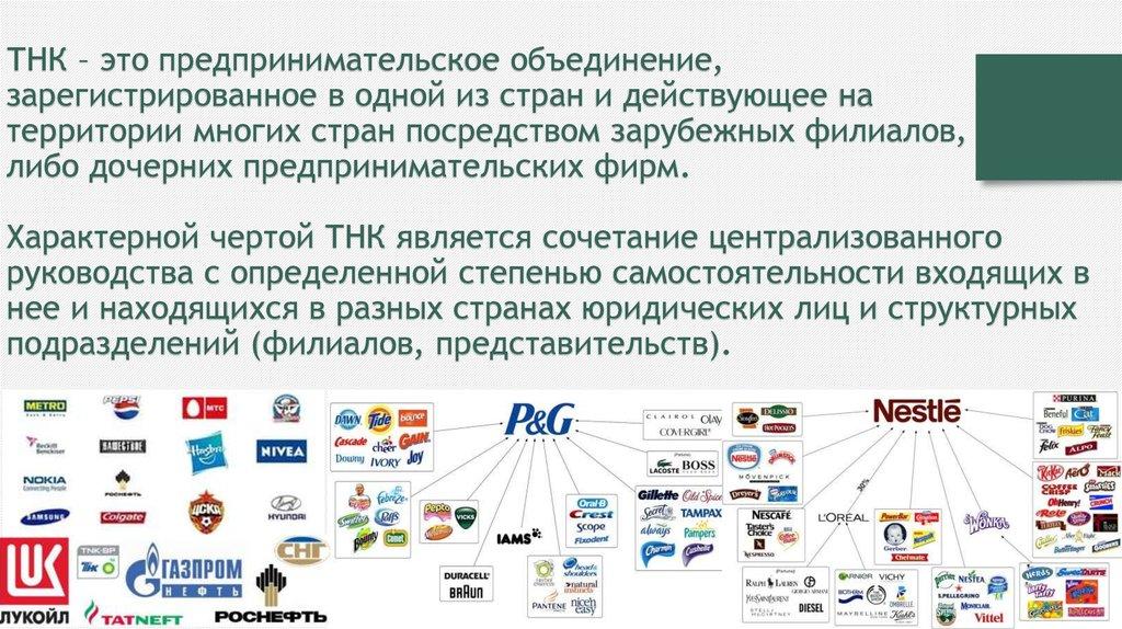 Транс национальные корпорации nokia