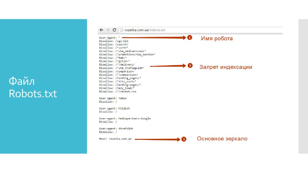 Оптимизация кода сайта онлайн