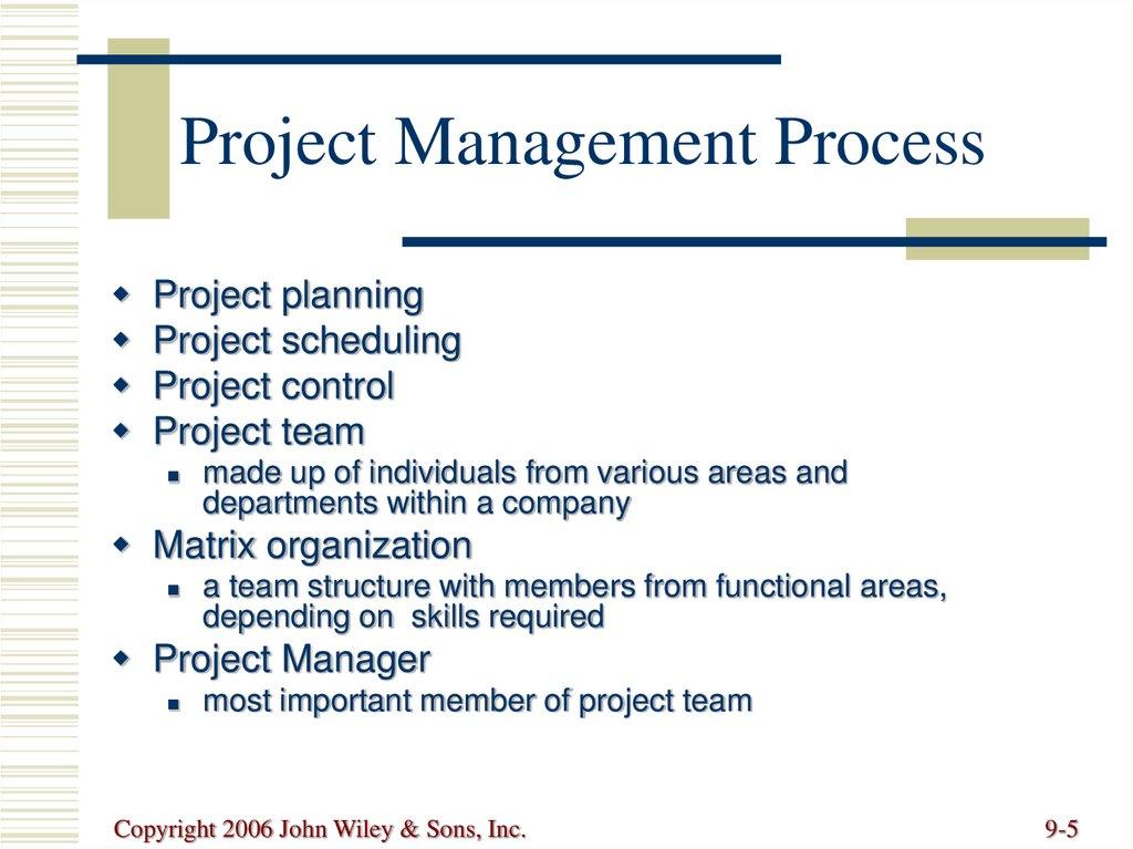 Project Management презентация онлайн