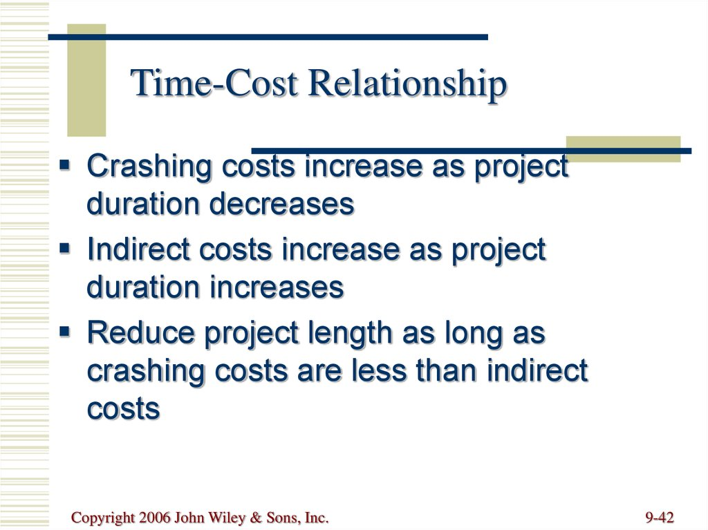 Time-Cost Relationship