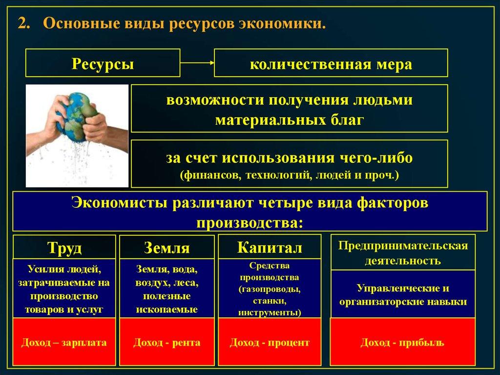 прием и оформление документов техническим персоналом приемной комиссии