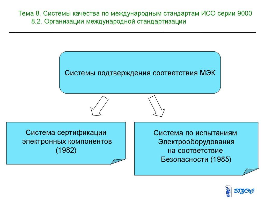 Международная стандартизация и сертификация систем качества сертификация музыкальных автоматов