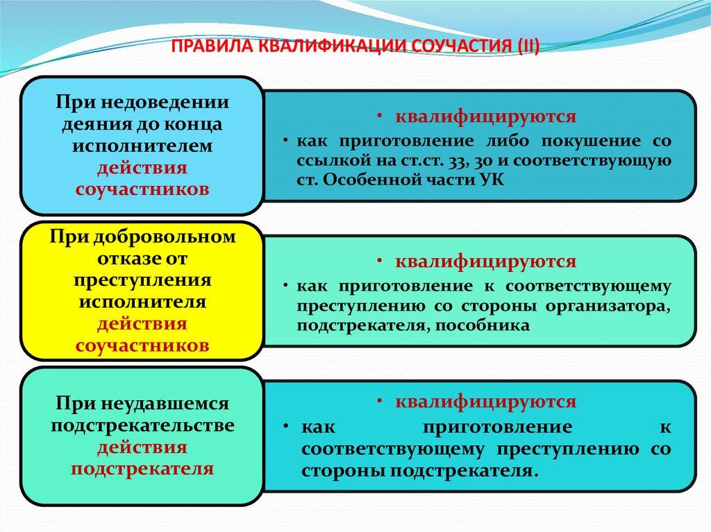 квалификация с учетом признаком отдельных видов соучастников