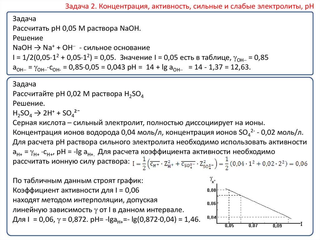 Решение задач по расчету рн раствора решить задачу контрольной работы за 2 класс