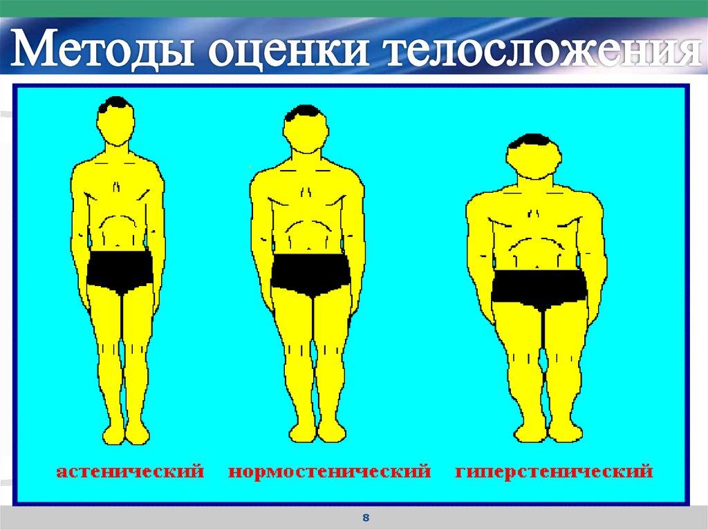 людей астенический тип телосложения фото зрелище