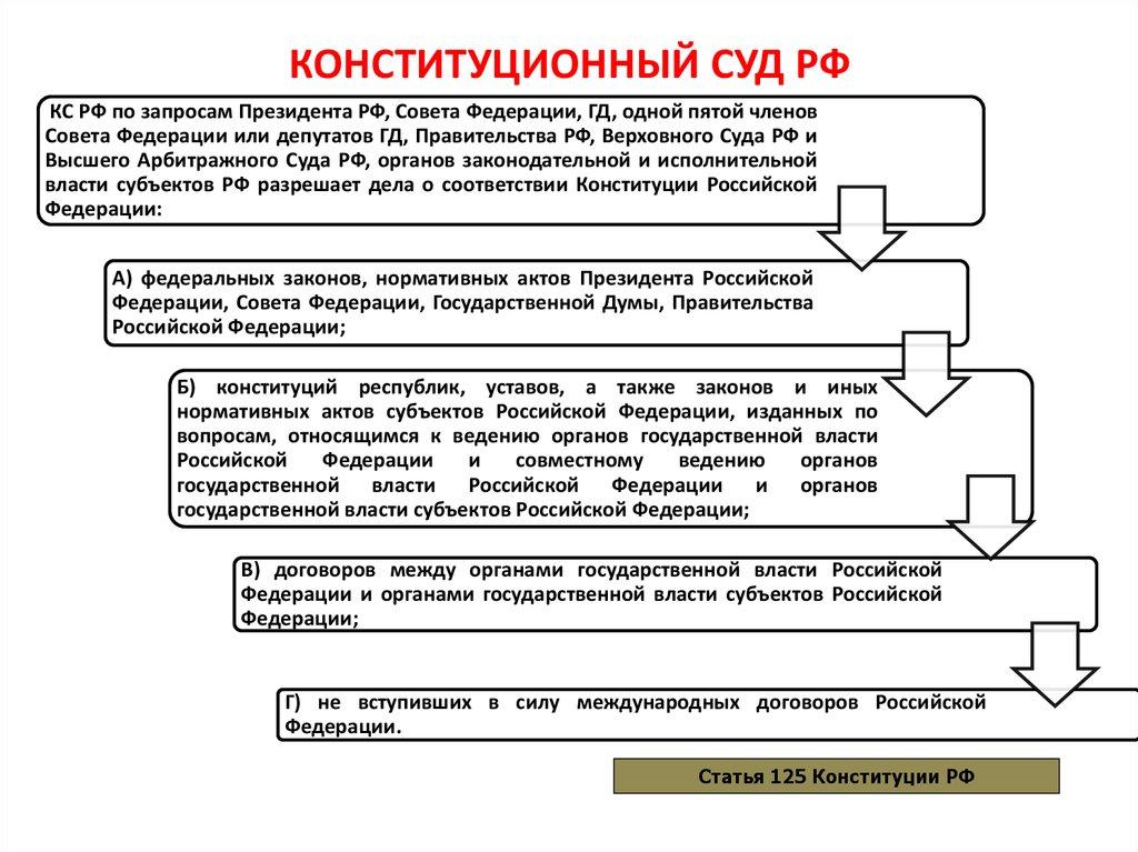 Правительство рф. судебная власть и прокуратура - презентаци.