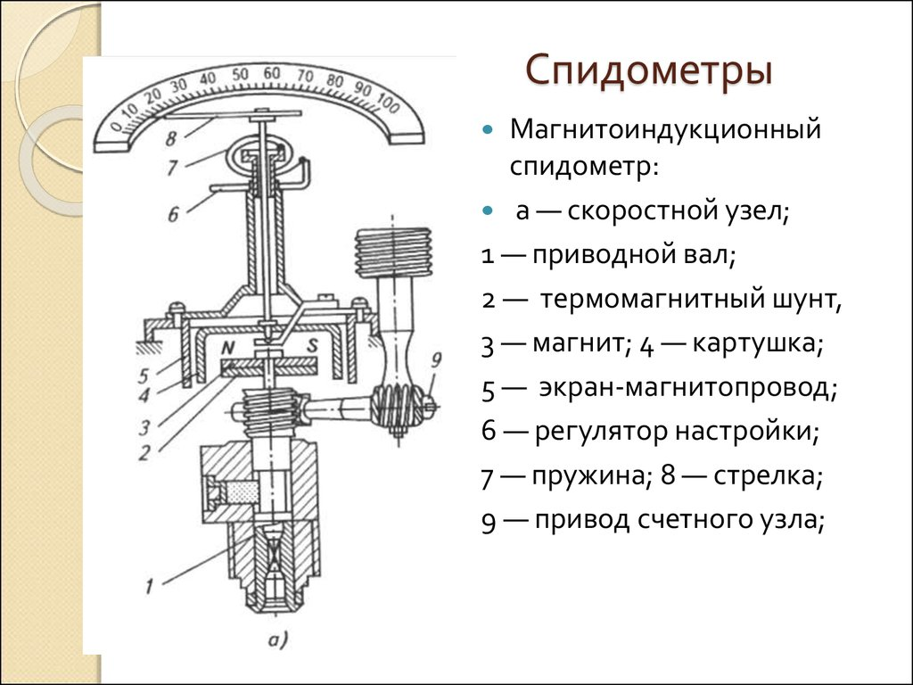 учебник электрооборудование автомобилей туревский соков калинин