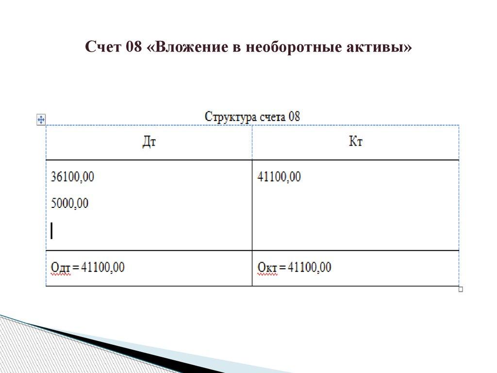 Учет и анализ нематериальных активов презентация онлайн  Счет 08 Вложение в необоротные активы