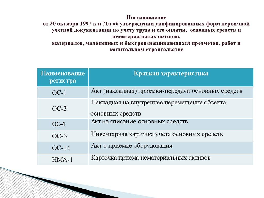 Учет и анализ нематериальных активов презентация онлайн  Постановление от 30 октября 1997 г n 71а об утверждении унифицированных форм первичной учетной документации