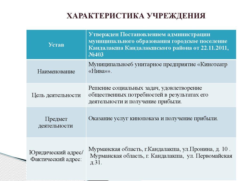 Учет и анализ нематериальных активов презентация онлайн  ХАРАКТЕРИСТИКА УЧРЕЖДЕНИЯ