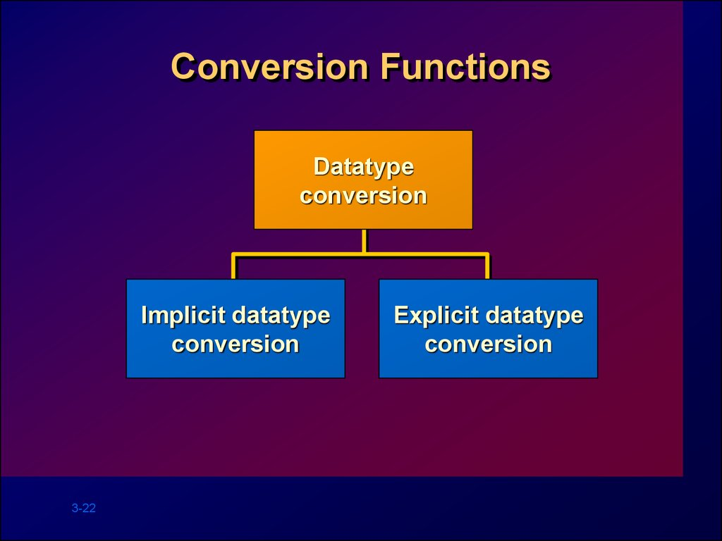 Conversion Functions
