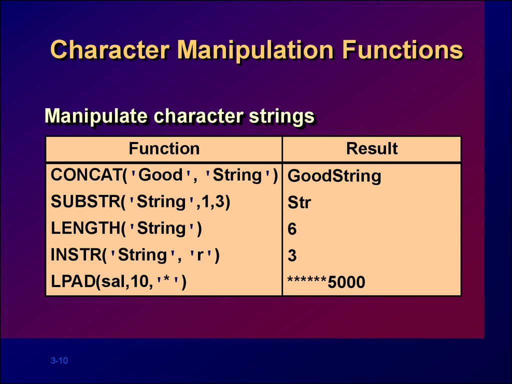 Character Manipulation Functions