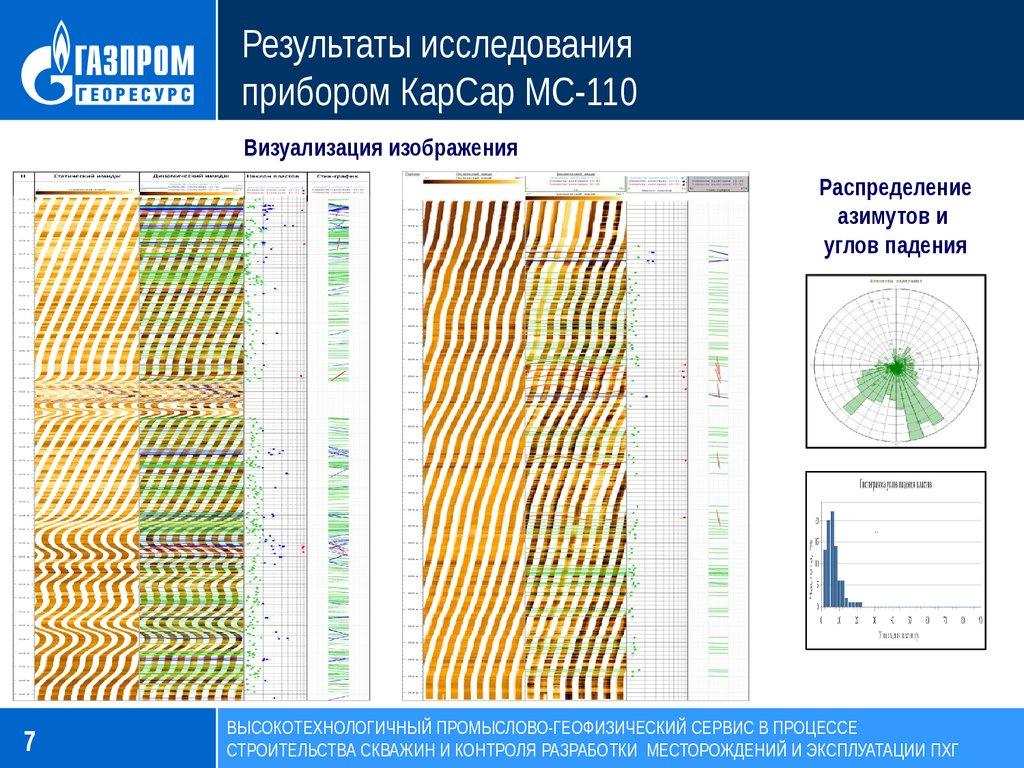 Высокотехнологичный промыслово-геофизический сервис в ...  геофизический