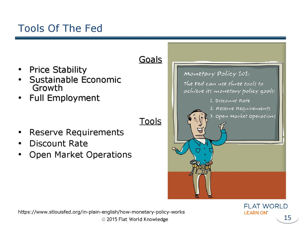 Tools Of The Fed