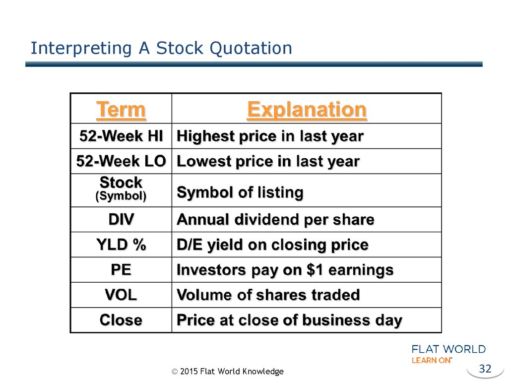 Interpreting A Stock Quotation