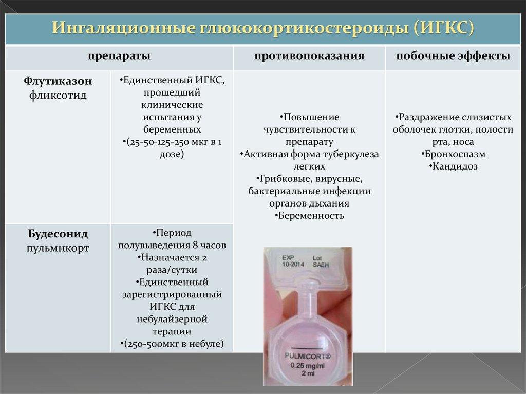 Содержит глюкокортикостероиды джинтропин еврофарм jintropin europharm