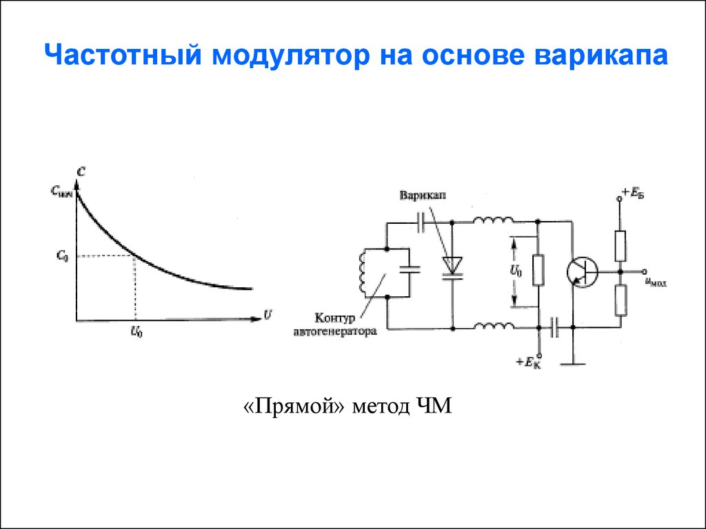 frequency modulation direct method 28 noise in frequency modulation 29 method of direct calculation of non-linear distortion in frequency modulation 42 frequency distribution in carrier current.