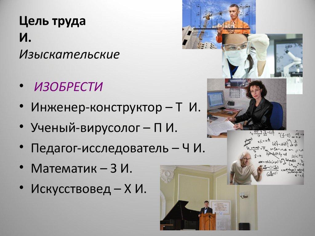 Презентация Мотивы Выбора Профессии