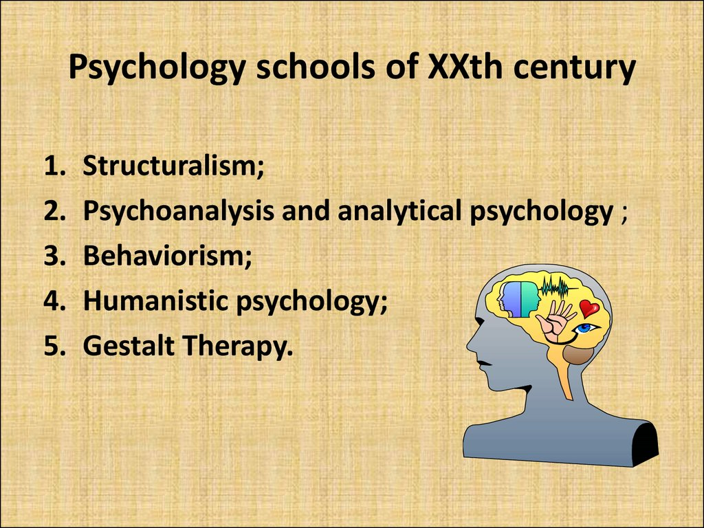 Psychology schools of XXth century