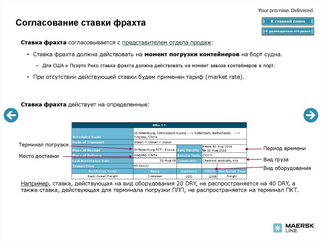 Инструкция по организации экспортного и импортного контроля в казахстане