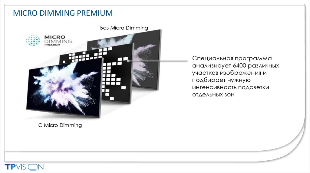 Серии Philips TV - online presentation