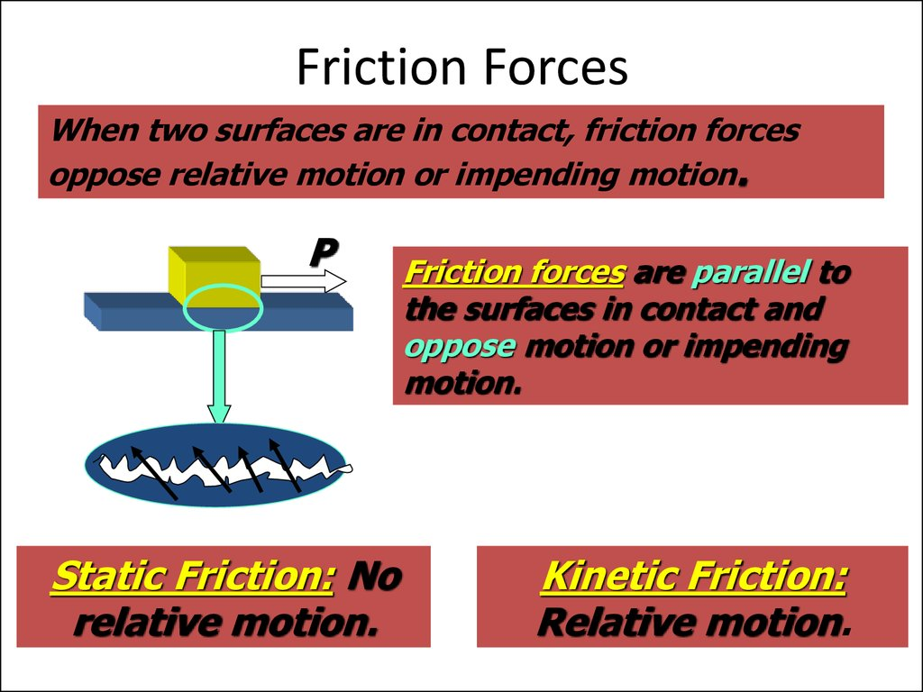 forces friction