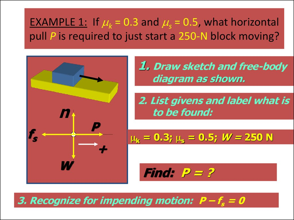 Tranlational Equilibrium Online Presentation Body Diagram Example 1 If Mk 03 And Ms 05 What Horizontal Pull P