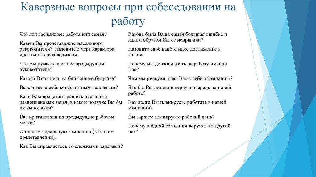 Vogue- зал метро Баррикадная, Новинский б-р, 28/35