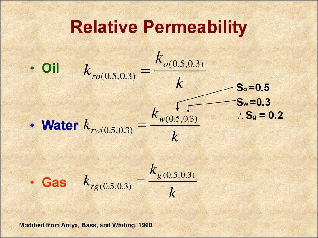 Introduction To Effective Permeability And Relative