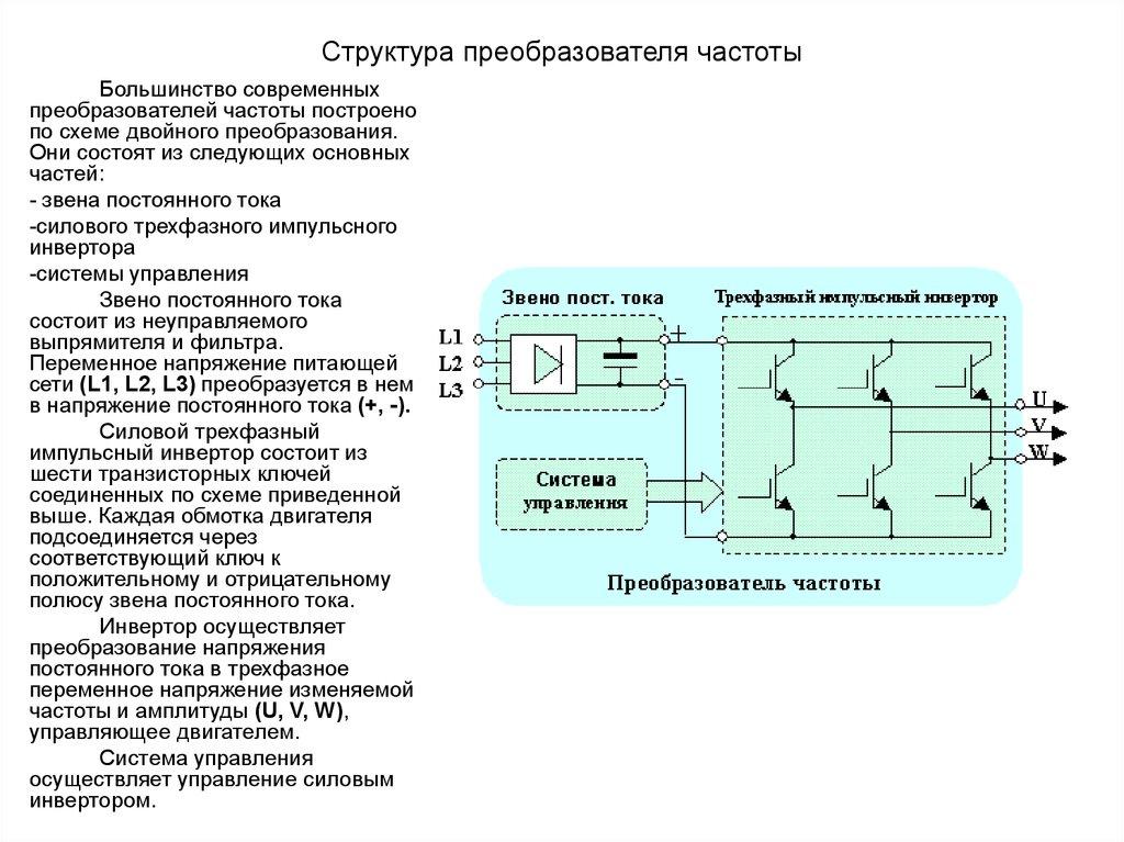 новая картинка транзисторного преобразователя частоты хочет