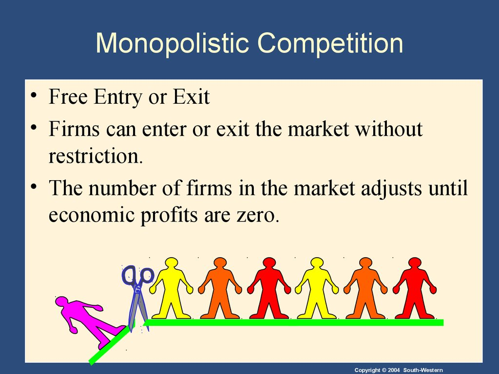 MONOPOLISTIC COMPETITION Managerial Economics