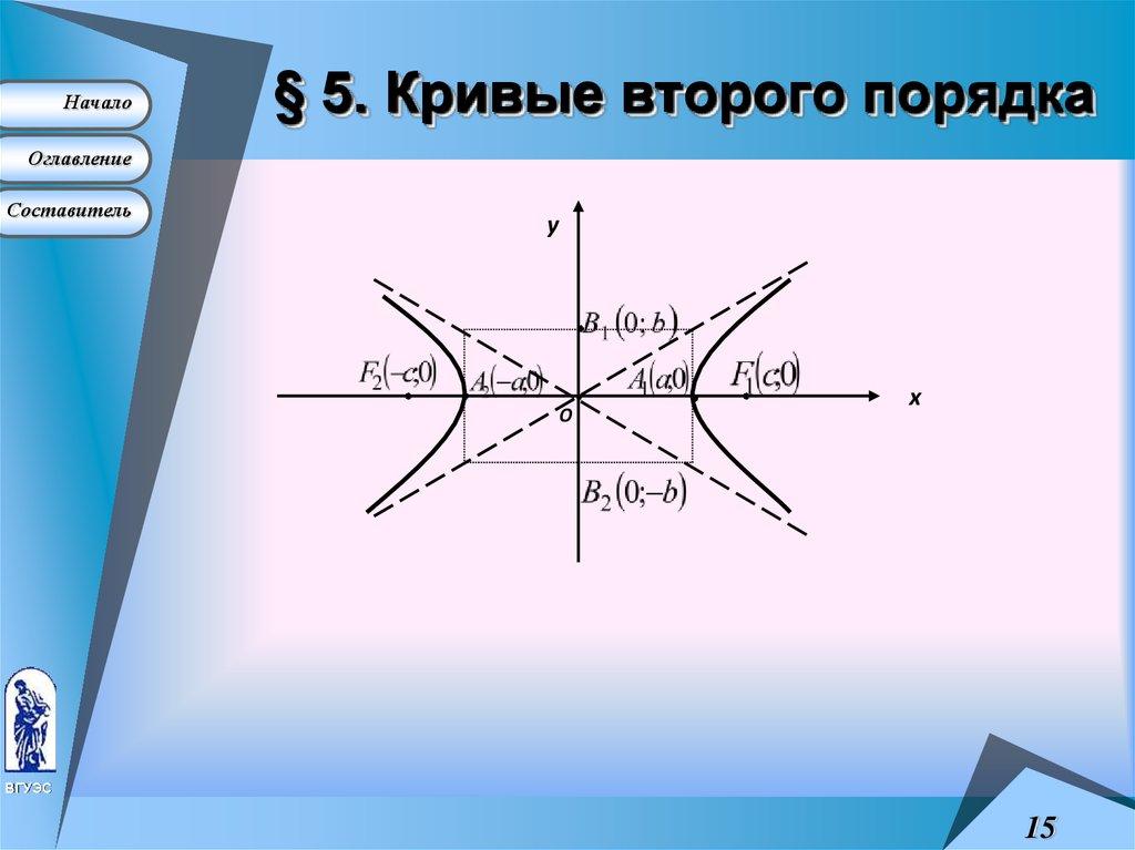 порядка решебник кривой второго
